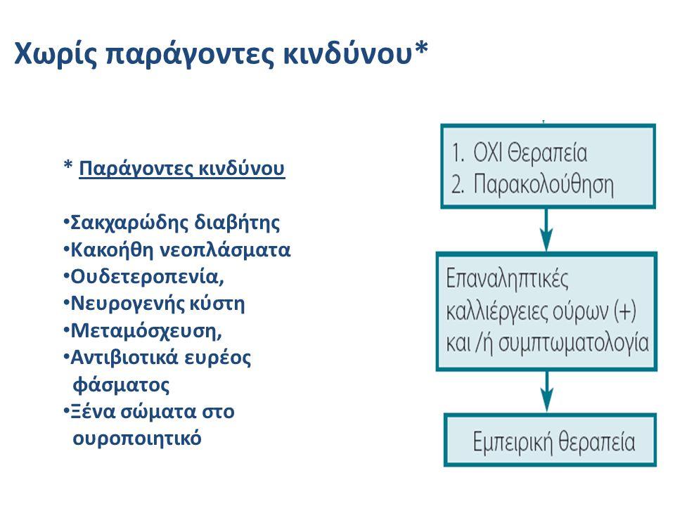 Χωρίς παράγοντες κινδύνου* * Παράγοντες κινδύνου Σακχαρώδης διαβήτης Κακοήθη νεοπλάσματα Ουδετεροπενία, Νευρογενής κύστη Μεταμόσχευση, Αντιβιοτικά ευρέος φάσματος Ξένα σώματα στο ουροποιητικό