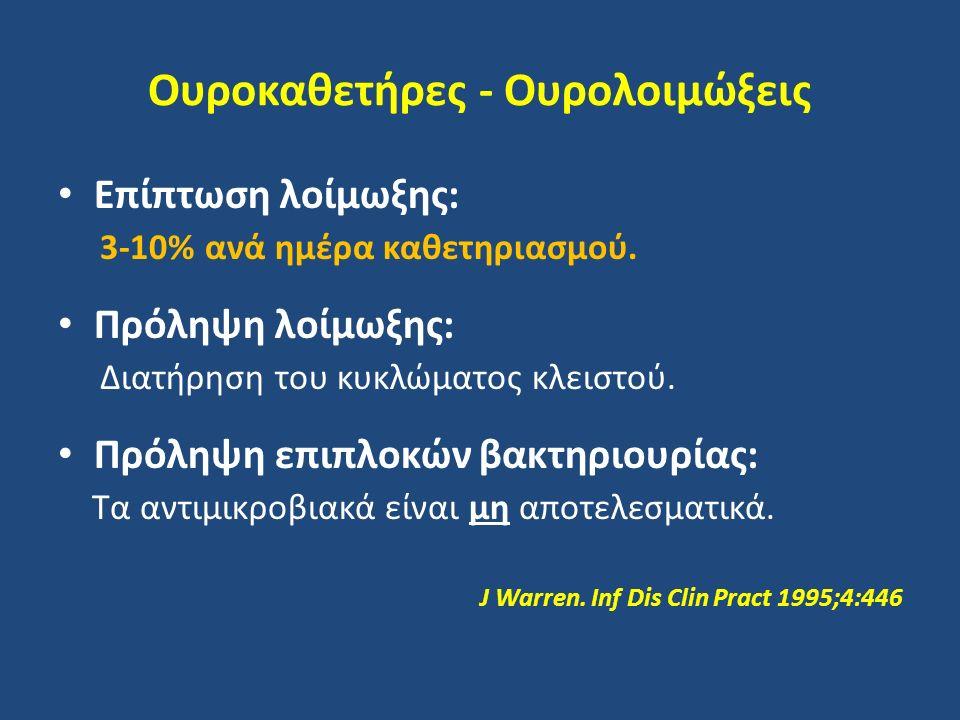 Ουροκαθετήρες - Ουρολοιμώξεις Επίπτωση λοίμωξης: 3-10% ανά ημέρα καθετηριασμού.