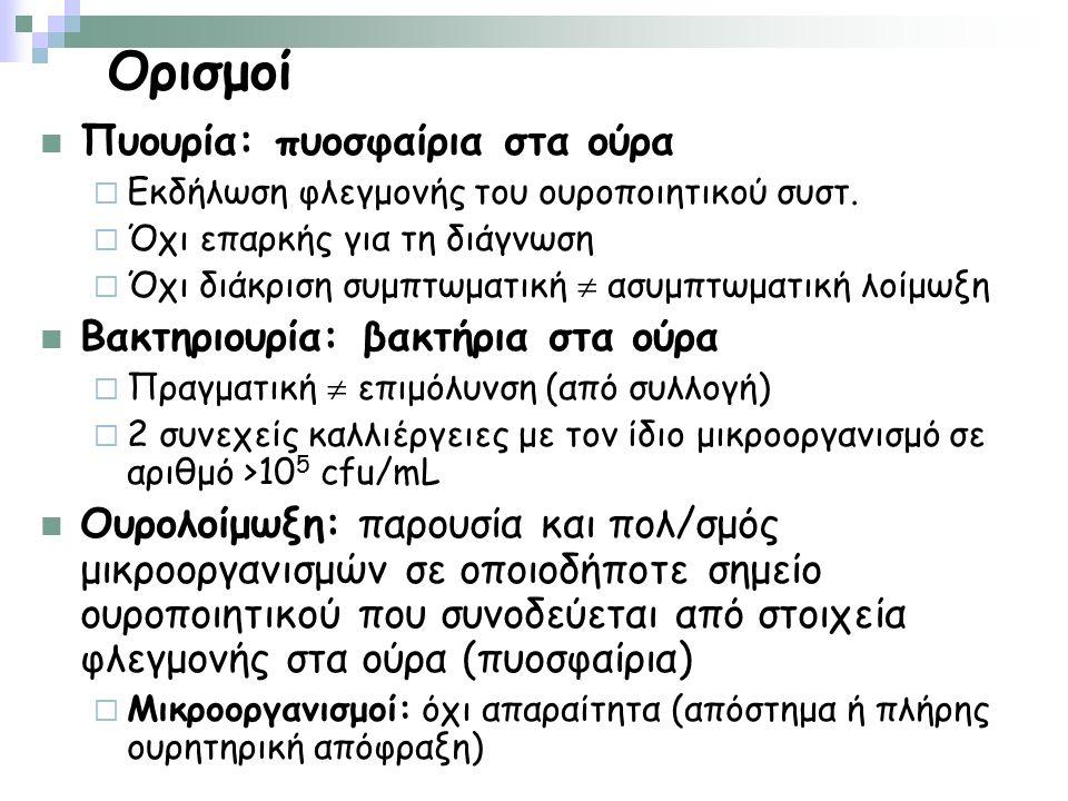 Ορισμοί Πυουρία: πυοσφαίρια στα ούρα  Εκδήλωση φλεγμονής του ουροποιητικού συστ.  Όχι επαρκής για τη διάγνωση  Όχι διάκριση συμπτωματική  ασυμπτωμ