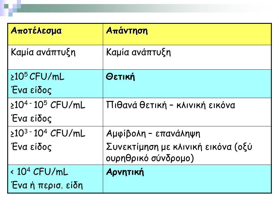 ΑποτέλεσμαΑπάντηση Καμία ανάπτυξη ≥10 5 CFU/mL Ένα είδος Θετική ≥10 4 - 10 5 CFU/mL Ένα είδος Πιθανά θετική – κλινική εικόνα ≥10 3 - 10 4 CFU/mL Ένα είδος Αμφίβολη – επανάληψη Συνεκτίμηση με κλινική εικόνα (οξύ ουρηθρικό σύνδρομο) < 10 4 CFU/mL Ένα ή περισ.