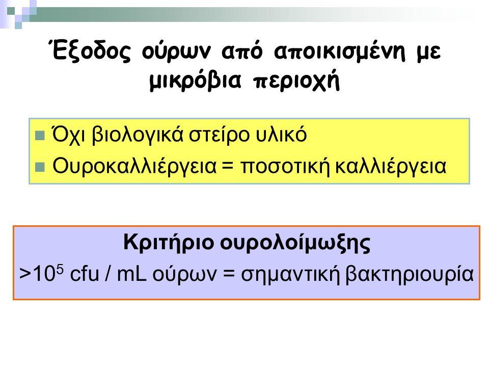 Έξοδος ούρων από αποικισμένη με μικρόβια περιοχή Όχι βιολογικά στείρο υλικό Ουροκαλλιέργεια = ποσοτική καλλιέργεια Κριτήριο ουρολοίμωξης >10 5 cfu / m