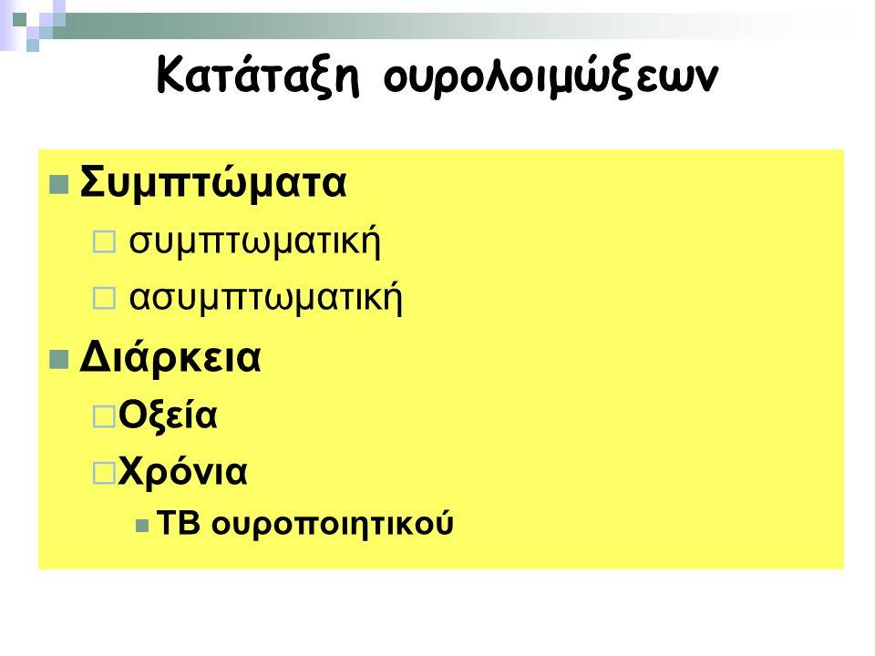 Κατάταξη ουρολοιμώξεων Συμπτώματα  συμπτωματική  ασυμπτωματική Διάρκεια  Οξεία  Χρόνια ΤΒ ουροποιητικού