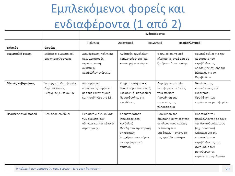 20 Η πολιτική των μεταφορών στην Ευρώπη. European framework.