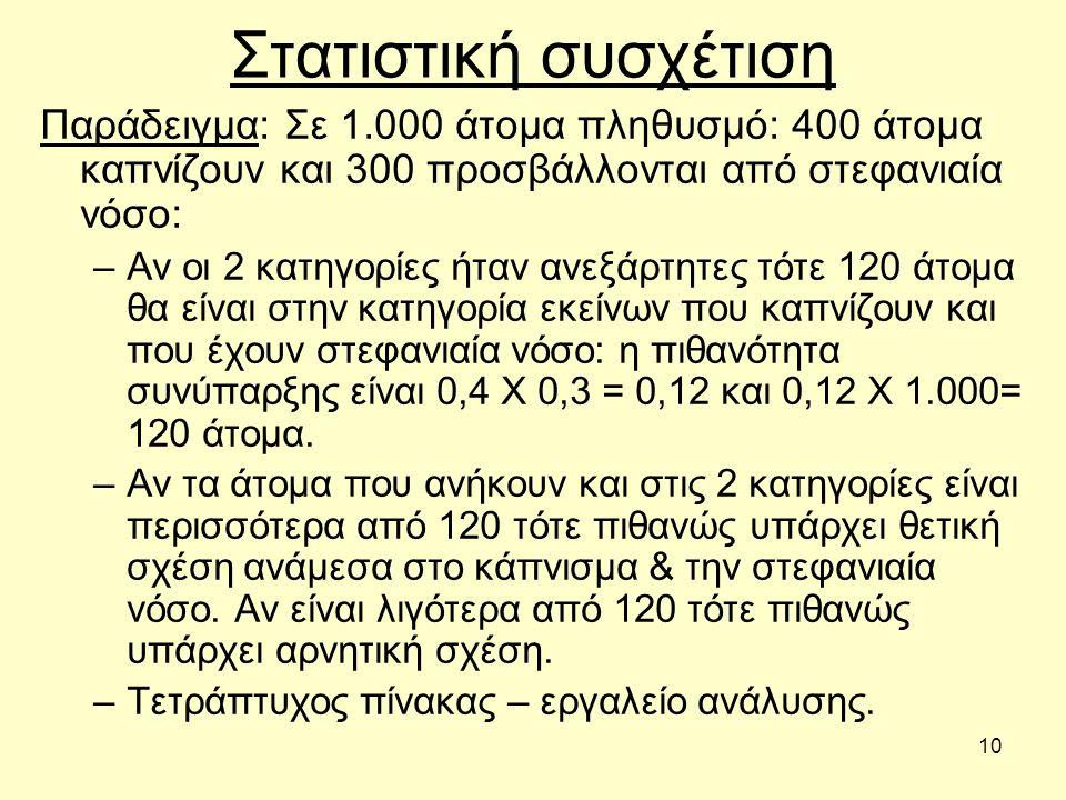 10 Στατιστική συσχέτιση Παράδειγμα: Σε 1.000 άτομα πληθυσμό: 400 άτομα καπνίζουν και 300 προσβάλλονται από στεφανιαία νόσο: –Αν οι 2 κατηγορίες ήταν ανεξάρτητες τότε 120 άτομα θα είναι στην κατηγορία εκείνων που καπνίζουν και που έχουν στεφανιαία νόσο: η πιθανότητα συνύπαρξης είναι 0,4 Χ 0,3 = 0,12 και 0,12 Χ 1.000= 120 άτομα.