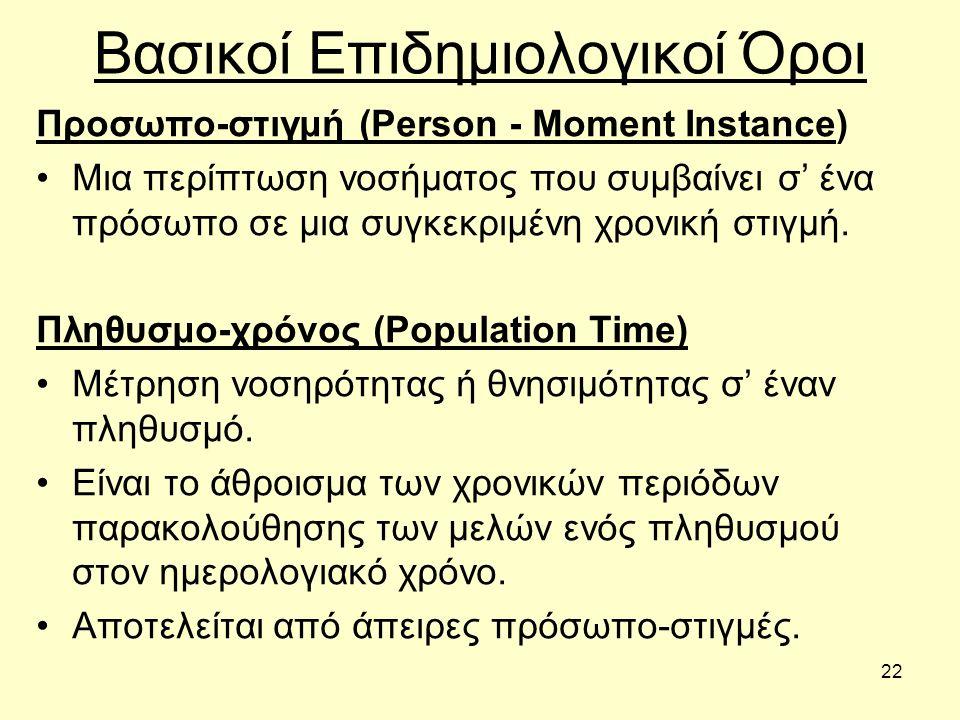 22 Βασικοί Επιδημιολογικοί Όροι Προσωπο-στιγμή (Person - Moment Instance) Μια περίπτωση νοσήματος που συμβαίνει σ' ένα πρόσωπο σε μια συγκεκριμένη χρονική στιγμή.