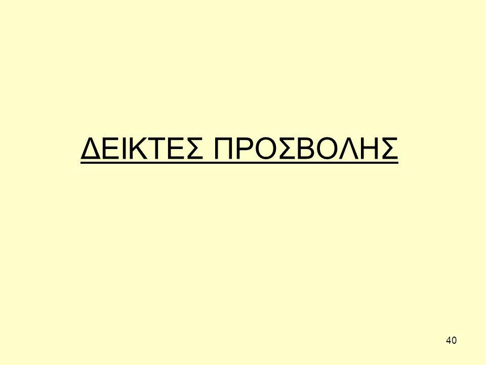 40 ΔΕΙΚΤΕΣ ΠΡΟΣΒΟΛΗΣ
