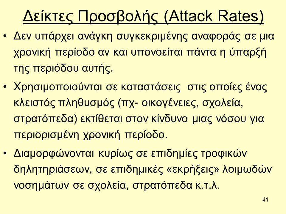 41 Δείκτες Προσβολής (Attack Rates) Δεν υπάρχει ανάγκη συγκεκριμένης αναφοράς σε μια χρονική περίοδο αν και υπονοείται πάντα η ύπαρξή της περιόδου αυτής.
