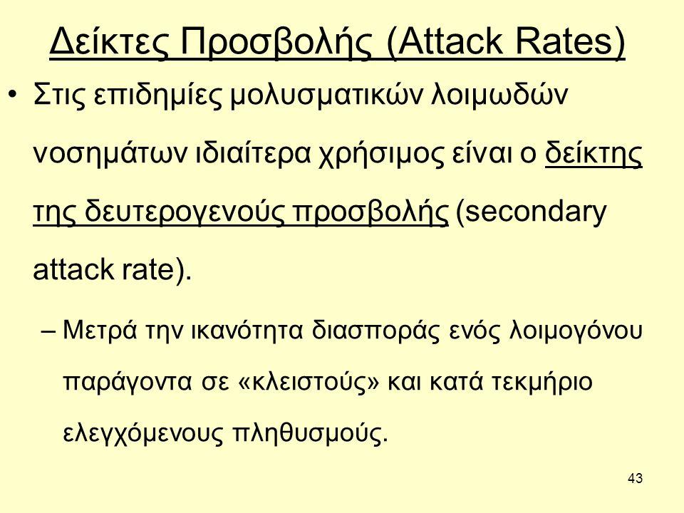 43 Δείκτες Προσβολής (Attack Rates) Στις επιδημίες μολυσματικών λοιμωδών νοσημάτων ιδιαίτερα χρήσιμος είναι ο δείκτης της δευτερογενούς προσβολής (secondary attack rate).