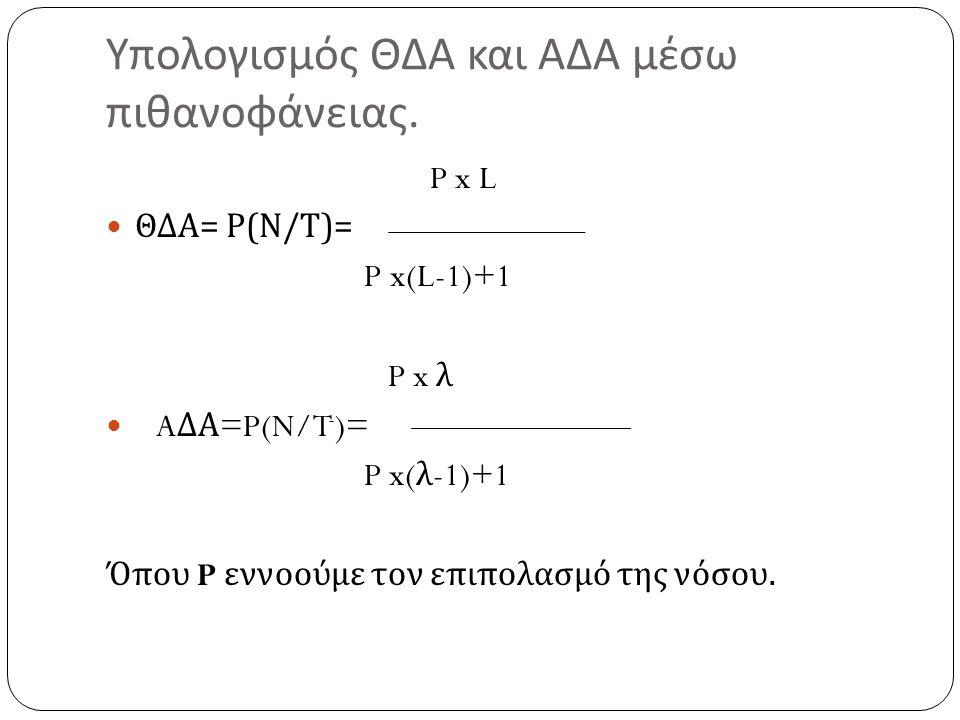 Υπολογισμός ΘΔΑ και ΑΔΑ μέσω πιθανοφάνειας.