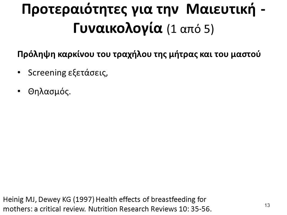 Προτεραιότητες για την Μαιευτική - Γυναικολογία (1 από 5) Πρόληψη καρκίνου του τραχήλου της μήτρας και του μαστού Screening εξετάσεις, Θηλασμός.