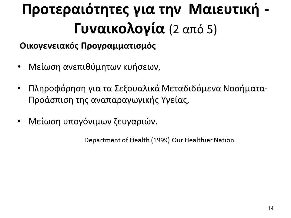Προτεραιότητες για την Μαιευτική - Γυναικολογία (2 από 5) Οικογενειακός Προγραμματισμός Μείωση ανεπιθύμητων κυήσεων, Πληροφόρηση για τα Σεξουαλικά Μεταδιδόμενα Νοσήματα- Προάσπιση της αναπαραγωγικής Υγείας, Μείωση υπογόνιμων ζευγαριών.