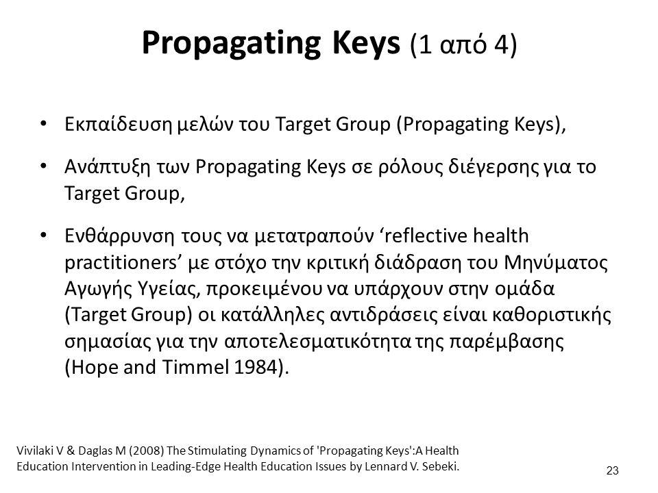 Propagating Keys (1 από 4) Εκπαίδευση μελών του Target Group (Propagating Keys), Ανάπτυξη των Propagating Keys σε ρόλους διέγερσης για το Target Group, Ενθάρρυνση τους να μετατραπούν 'reflective health practitioners' με στόχο την κριτική διάδραση του Μηνύματος Αγωγής Υγείας, προκειμένου να υπάρχουν στην ομάδα (Target Group) οι κατάλληλες αντιδράσεις είναι καθοριστικής σημασίας για την αποτελεσματικότητα της παρέμβασης (Hope and Timmel 1984).