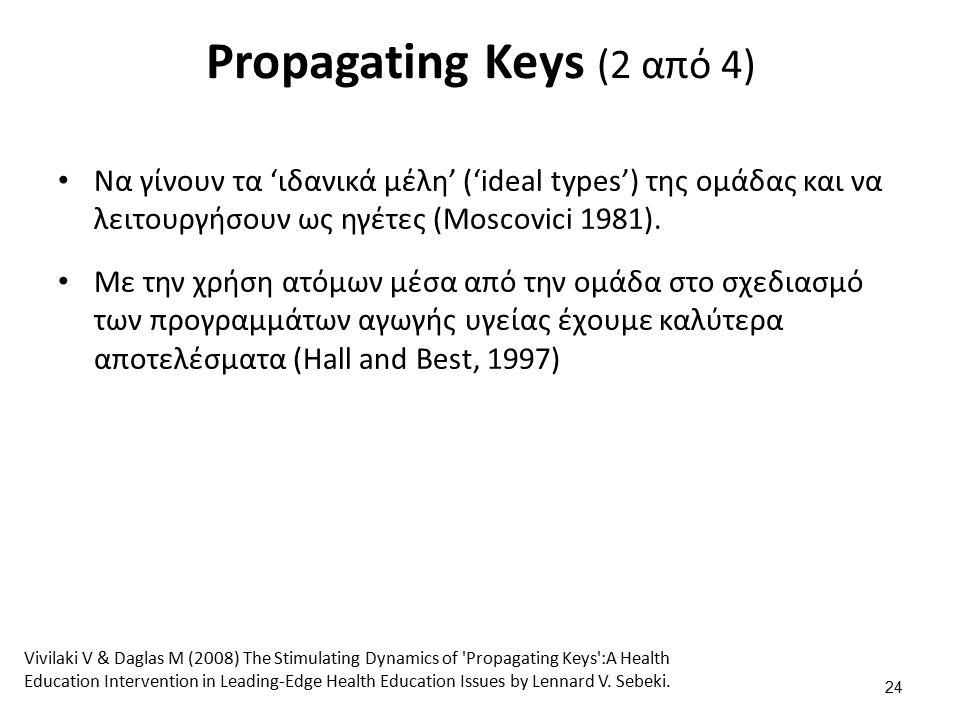 Propagating Keys (2 από 4) Να γίνουν τα 'ιδανικά μέλη' ('ideal types') της ομάδας και να λειτουργήσουν ως ηγέτες (Moscovici 1981).