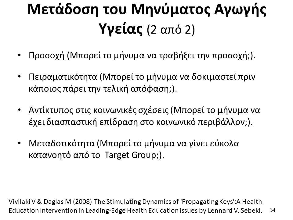 Μετάδοση του Μηνύματος Αγωγής Υγείας (2 από 2) Προσοχή (Μπορεί το μήνυμα να τραβήξει την προσοχή;).