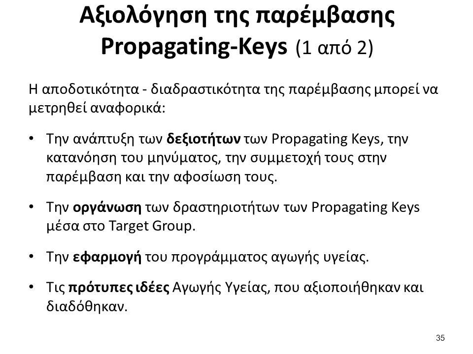 Αξιολόγηση της παρέμβασης Propagating-Keys (1 από 2) Η αποδοτικότητα - διαδραστικότητα της παρέμβασης μπορεί να μετρηθεί αναφορικά: Την ανάπτυξη των δεξιοτήτων των Propagating Keys, την κατανόηση του μηνύματος, την συμμετοχή τους στην παρέμβαση και την αφοσίωση τους.