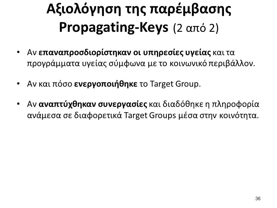 Αξιολόγηση της παρέμβασης Propagating-Keys (2 από 2) Αν επαναπροσδιορίστηκαν οι υπηρεσίες υγείας και τα προγράμματα υγείας σύμφωνα με το κοινωνικό περιβάλλον.