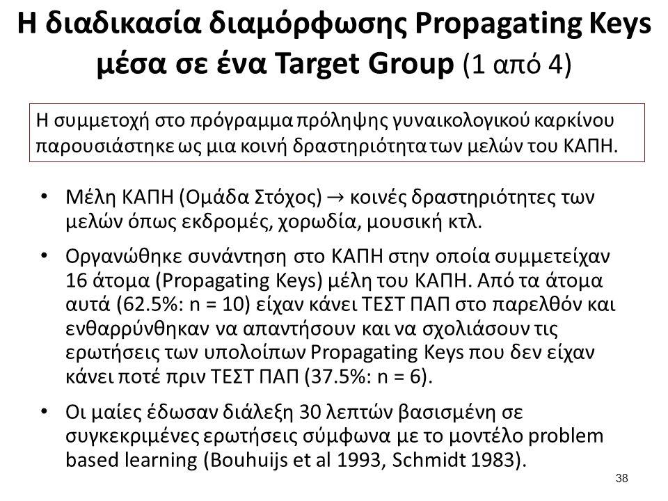 Η διαδικασία διαμόρφωσης Propagating Keys μέσα σε ένα Target Group (1 από 4) Μέλη ΚΑΠΗ (Ομάδα Στόχος) → κοινές δραστηριότητες των μελών όπως εκδρομές, χορωδία, μουσική κτλ.