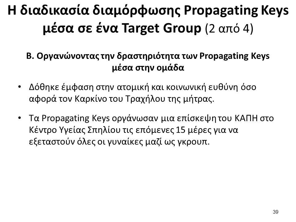 Η διαδικασία διαμόρφωσης Propagating Keys μέσα σε ένα Target Group (2 από 4) B.