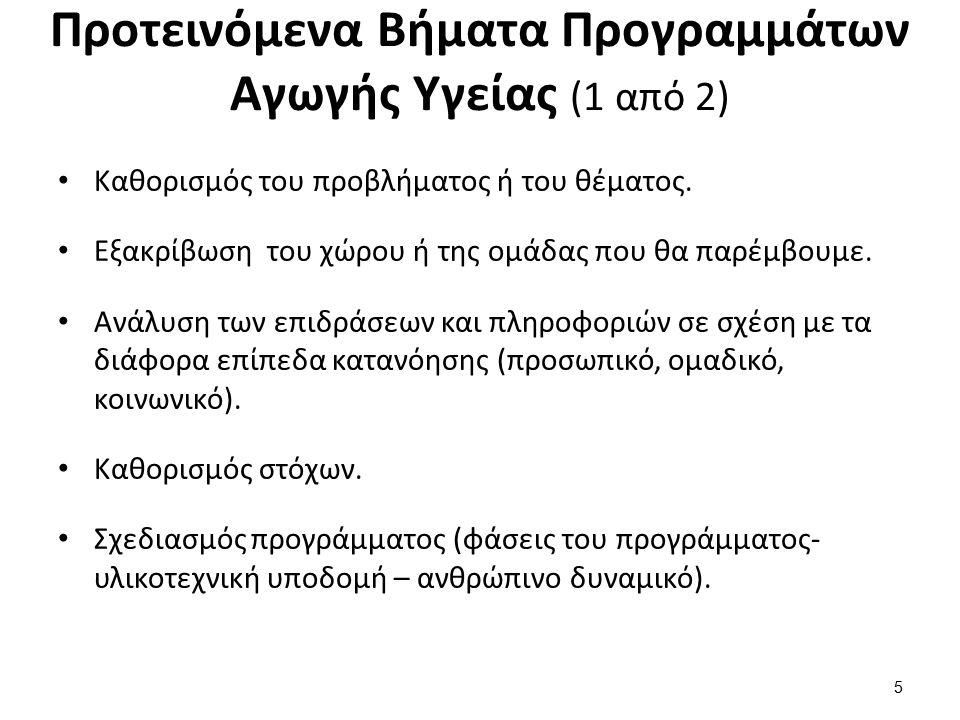 Σημείωμα Αναφοράς Copyright Τεχνολογικό Εκπαιδευτικό Ίδρυμα Αθήνας, Βικτωρία Βιβιλάκη 2014.
