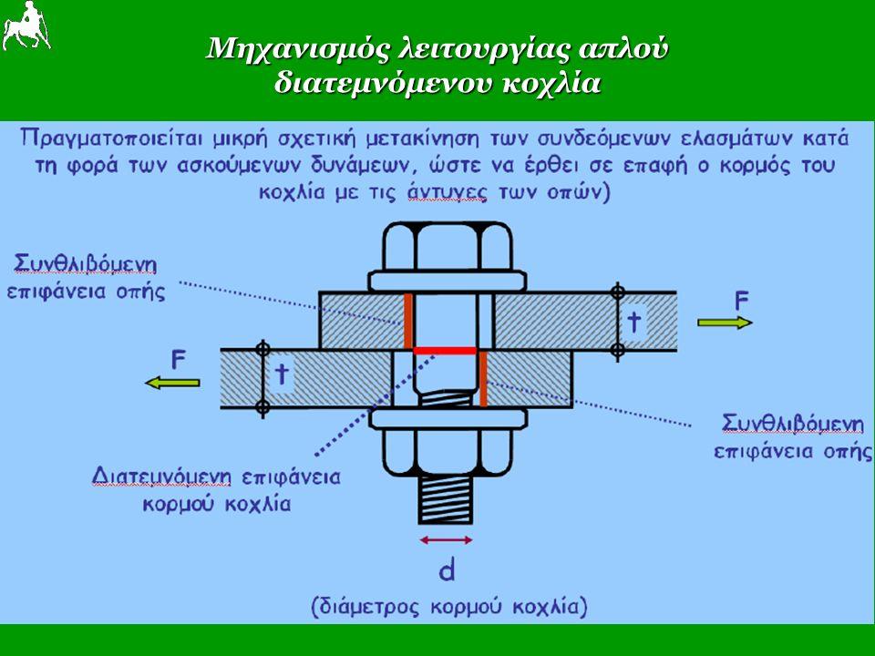 Μηχανισμός λειτουργίας απλού διατεμνόμενου κοχλία