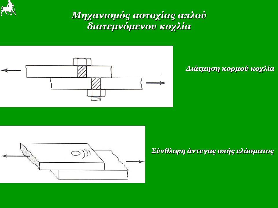 Μηχανισμός αστοχίας απλού διατεμνόμενου κοχλία Διάτμηση κορμού κοχλία Σύνθλιψη άντυγας οπής ελάσματος