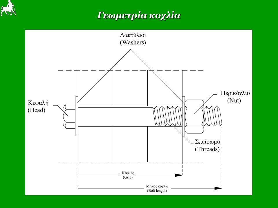 Αντοχή κορμού κοχλία σε διάτμηση Αριθμός των επιπέδων διάτμησης Όριο θραύσης χάλυβα κοχλία Διατομή κορμού κοχλία = 1.25 Καλή πρακτική είναι τα επίπεδα διάτμησης να μη διέρχονται από το σπείρωμα, αλλιώς επέρχεται μείωση της αντοχής σε διάτμηση.
