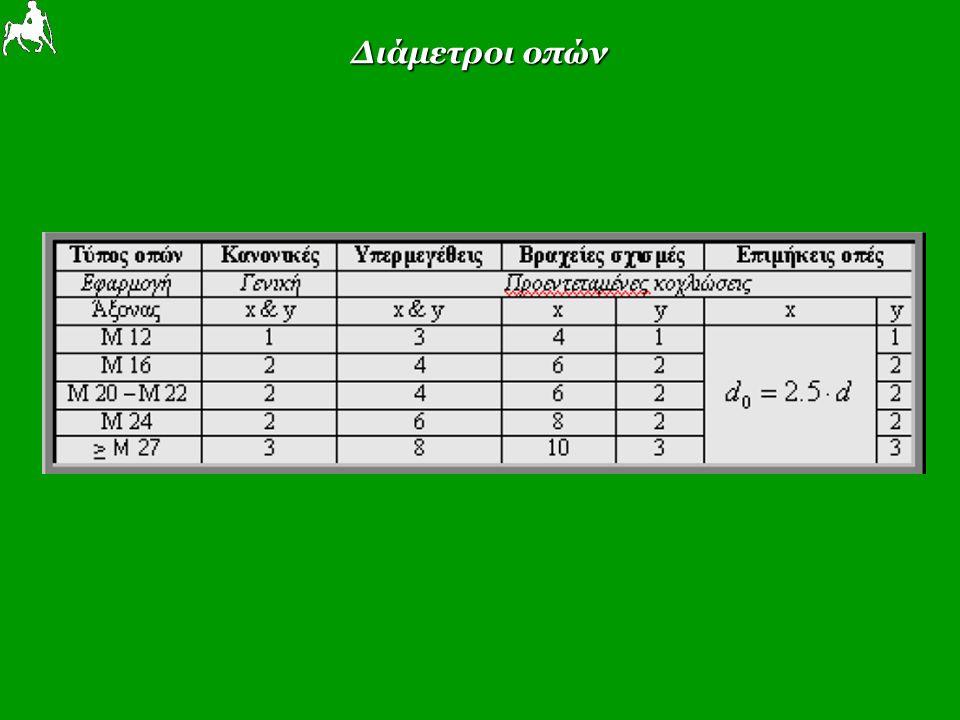 Ποιότητες χάλυβα κοχλιών Στον Ευρωκώδικα 3 περιγράφονται 5 κατηγορίες υλικών για κοχλίες: