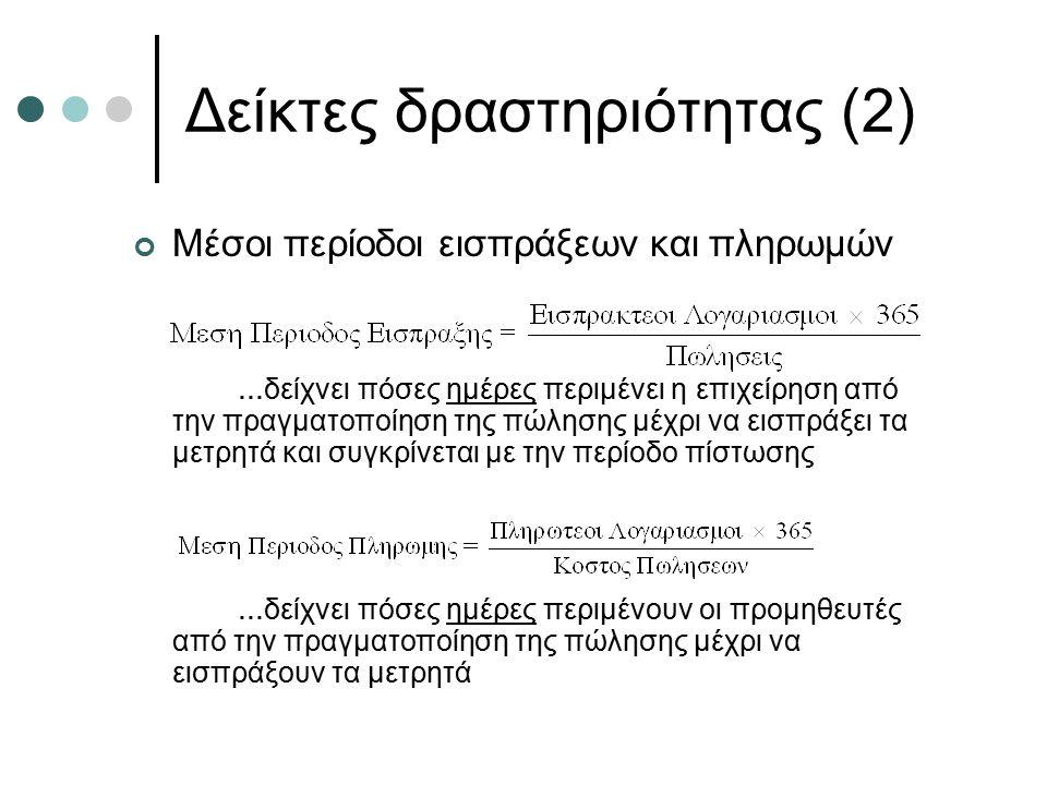 Δείκτες δραστηριότητας (2) Μέσοι περίοδοι εισπράξεων και πληρωμών...