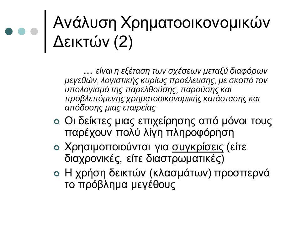 Ανάλυση Χρηματοοικονομικών Δεικτών (2)...