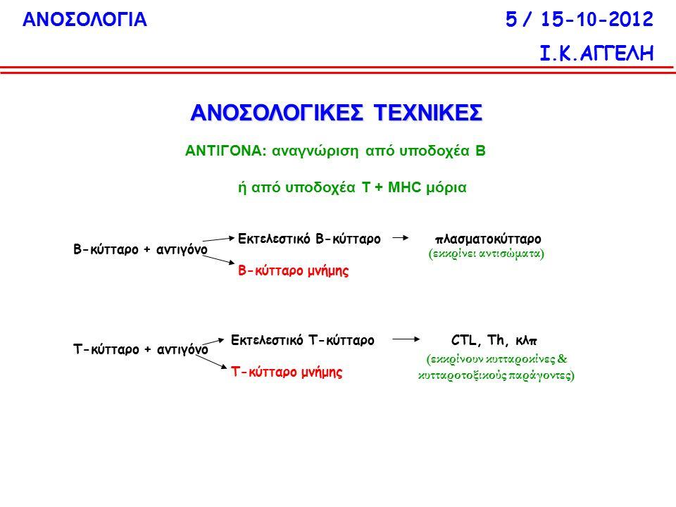 ΑΝΟΣΟΛΟΓΙΑ 5 / 15- 10 -2012 Ι.Κ.ΑΓΓΕΛΗ ΑΝΟΣΟΛΟΓΙΚΕΣ ΤΕΧΝΙΚΕΣ ΑΝΤΙΓΟΝΑ: αναγνώριση από υποδοχέα Β ή από υποδοχέα Τ + ΜΗC μόρια Β-κύτταρο + αντιγόνο Τ-κύτταρο + αντιγόνο Εκτελεστικό Β-κύτταρο Β-κύτταρο μνήμης Εκτελεστικό Τ-κύτταρο Τ-κύτταρο μνήμης πλασματοκύτταρο CTL, Th, κλπ (εκκρίνουν κυτταροκίνες & κυτταροτοξικούς παράγοντες) (εκκρίνει αντισώματα)