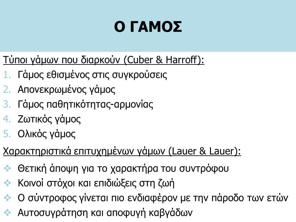 Ο ΓΑΜΟΣ 1.Γάμος εθισμένος στις συγκρούσεις Χαρακτηριστικά επιτυχημένων γάμων (Lauer & Lauer): Τύποι γάμων που διαρκούν (Cuber & Harroff): 2.Απονεκρωμένος γάμος 3.Γάμος παθητικότητας-αρμονίας 4.Ζωτικός γάμος 5.Ολικός γάμος  Θετική άποψη για το χαρακτήρα του συντρόφου  Κοινοί στόχοι και επιδιώξεις στη ζωή  Ο σύντροφος γίνεται πιο ενδιαφέρον με την πάροδο των ετών  Αυτοσυγράτηση και αποφυγή καβγάδων