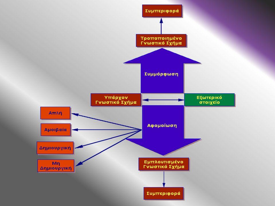 Ο Piaget έχει επικριθεί για τη θεωρία των σταδίων Η ακολουθία των σταδίων παραμένει αμετάβλητη Αμφισβητήθηκε το κατά πόσον όλοι μπορούν να φτάσουν στο τελευταίο στάδιο των τυπικών νοητικών ενεργειών και στο κατά πόσον η ανάπτυξη είναι αυθόρμητη