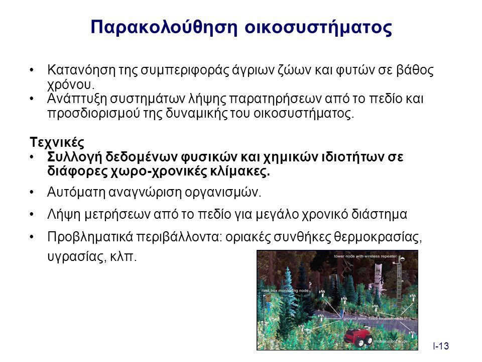 I-13 Παρακολούθηση οικοσυστήματος Κατανόηση της συμπεριφοράς άγριων ζώων και φυτών σε βάθος χρόνου.