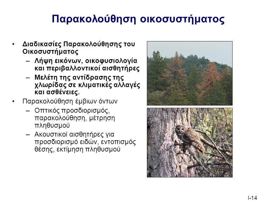 I-14 Παρακολούθηση οικοσυστήματος Διαδικασίες Παρακολούθησης του Οικοσυστήματος –Λήψη εικόνων, οικοφυσιολογία και περιβαλλοντικοί αισθητήρες –Μελέτη της αντίδρασης της χλωρίδας σε κλιματικές αλλαγές και ασθένειες.