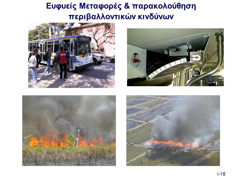 I-16 Ευφυείς Μεταφορές & παρακολούθηση περιβαλλοντικών κινδύνων
