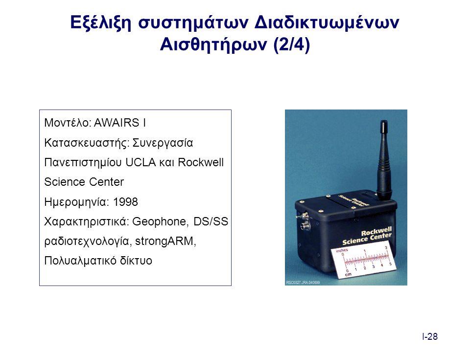 I-28 Εξέλιξη συστημάτων Διαδικτυωμένων Αισθητήρων (2/4) Μοντέλο: AWAIRS I Κατασκευαστής: Συνεργασία Πανεπιστημίου UCLA και Rockwell Science Center Ημερομηνία: 1998 Χαρακτηριστικά: Geophone, DS/SS ραδιοτεχνολογία, strongARM, Πολυαλματικό δίκτυο
