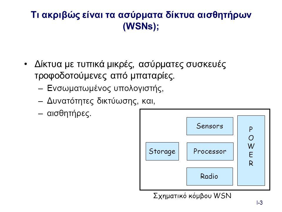 I-34 Νέες Σχεδιαστικές Κατευθύνσεις Επέκταση του χρόνου ζωής – συστήματα που λειτουργούν ανεξάρτητα και χωρίς εποπτεία Επεξεργασία Δεδομένων μέσα στο δίκτυο –Αξιοποίηση των υπολογιστικών δυνατοτήτων για το περιορισμό των μεταδόσεων Αυτορυθμιζόμενα συστήματα που αναπτυσσονται κατά περίπτωση Προσαρμοστικοί τοπικοί αλγόριθμοι