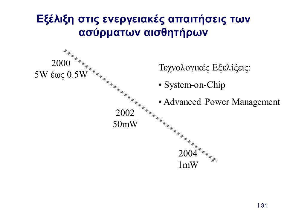 I-31 Εξέλιξη στις ενεργειακές απαιτήσεις των ασύρματων αισθητήρων 2000 5W έως 0.5W 2002 50mW 2004 1mW Τεχνολογικές Εξελίξεις: System-on-Chip Advanced Power Management
