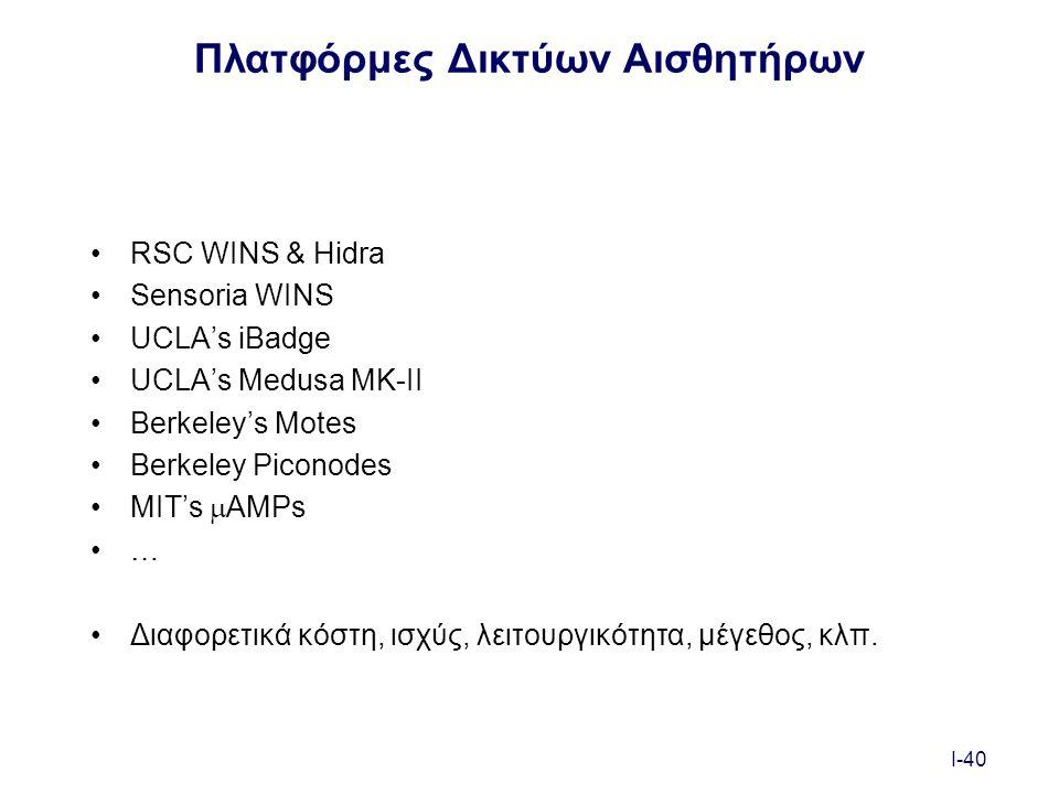 I-40 Πλατφόρμες Δικτύων Αισθητήρων RSC WINS & Hidra Sensoria WINS UCLA's iBadge UCLA's Medusa MK-II Berkeley's Motes Berkeley Piconodes MIT's  AMPs … Διαφορετικά κόστη, ισχύς, λειτουργικότητα, μέγεθος, κλπ.