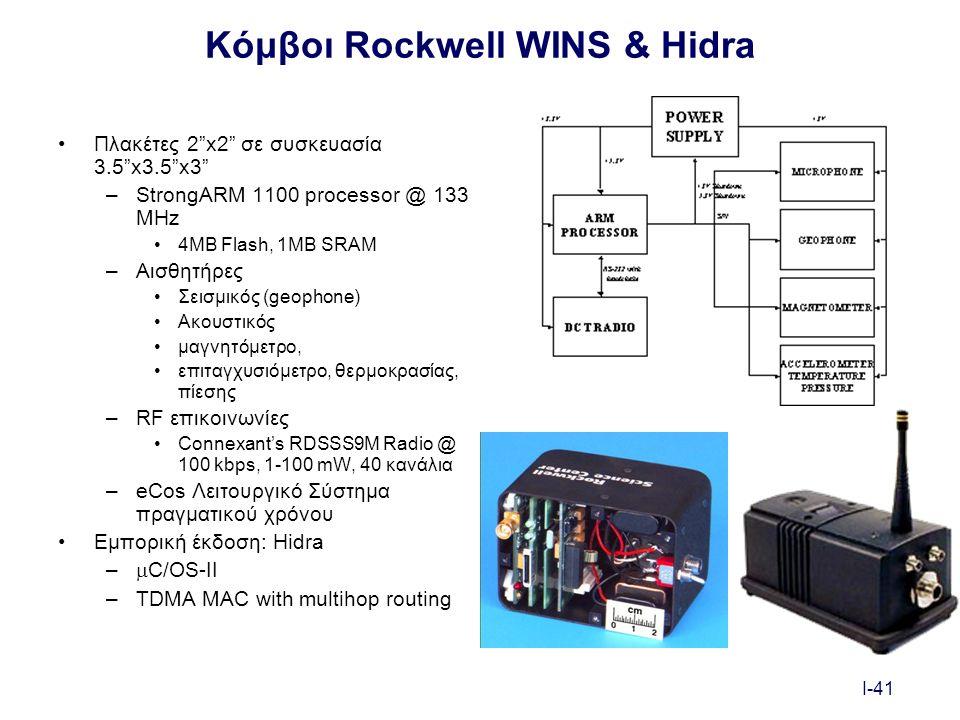 I-41 Κόμβοι Rockwell WINS & Hidra Πλακέτες 2 x2 σε συσκευασία 3.5 x3.5 x3 –StrongARM 1100 processor @ 133 MHz 4MB Flash, 1MB SRAM –Αισθητήρες Σεισμικός (geophone) Ακουστικός μαγνητόμετρο, επιταγχυσιόμετρο, θερμοκρασίας, πίεσης –RF επικοινωνίες Connexant's RDSSS9M Radio @ 100 kbps, 1-100 mW, 40 κανάλια –eCos Λειτουργικό Σύστημα πραγματικού χρόνου Εμπορική έκδοση: Hidra –  C/OS-II –TDMA MAC with multihop routing