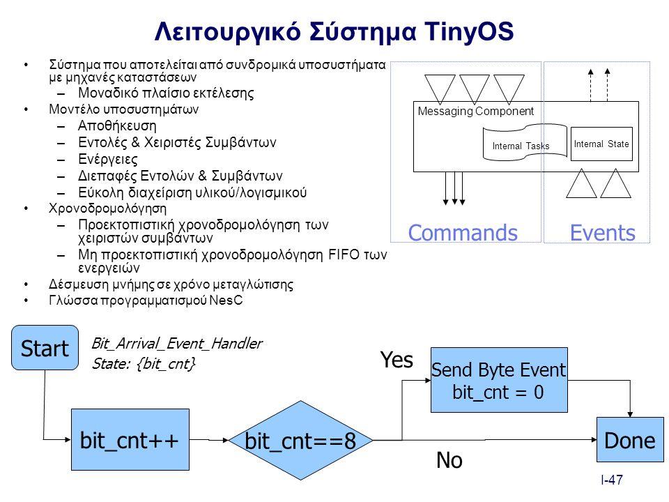 I-47 Λειτουργικό Σύστημα TinyOS Σύστημα που αποτελείται από συνδρομικά υποσυστήματα με μηχανές καταστάσεων –Μοναδικό πλαίσιο εκτέλεσης Μοντέλο υποσυστημάτων –Αποθήκευση –Εντολές & Χειριστές Συμβάντων –Ενέργειες –Διεπαφές Εντολών & Συμβάντων –Εύκολη διαχείριση υλικού/λογισμικού Χρονοδρομολόγηση –Προεκτοπιστική χρονοδρομολόγηση των χειριστών συμβάντων –Μη προεκτοπιστική χρονοδρομολόγηση FIFO των ενεργειών Δέσμευση μνήμης σε χρόνο μεταγλώτισης Γλώσσα προγραμματισμού NesC Messaging Component Internal State Internal Tasks CommandsEvents bit_cnt++ bit_cnt==8 Send Byte Event bit_cnt = 0 Done No Yes Bit_Arrival_Event_Handler State: {bit_cnt} Start