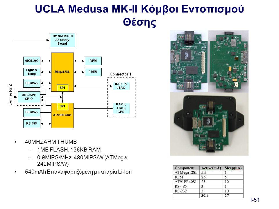 I-51 UCLA Medusa MK-II Κόμβοι Εντοπισμού Θέσης 40MHz ARM THUMB –1MB FLASH, 136KB RAM –0.9MIPS/MHz 480MIPS/W (ATMega 242MIPS/W) 540mAh Επαναφορτιζόμενη μπαταρία Li-Ion