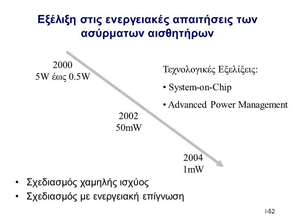 I-52 Εξέλιξη στις ενεργειακές απαιτήσεις των ασύρματων αισθητήρων 2000 5W έως 0.5W 2002 50mW 2004 1mW Τεχνολογικές Εξελίξεις: System-on-Chip Advanced Power Management Σχεδιασμός χαμηλής ισχύος Σχεδιασμός με ενεργειακή επίγνωση