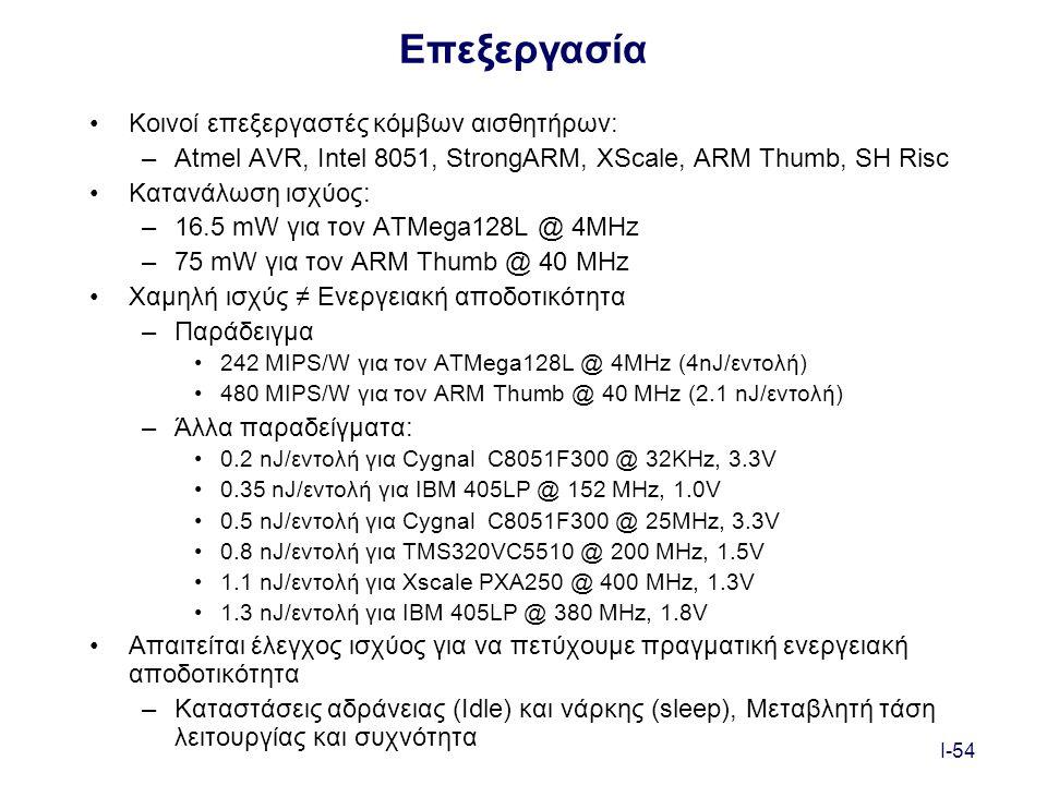 I-54 Επεξεργασία Κοινοί επεξεργαστές κόμβων αισθητήρων: –Atmel AVR, Intel 8051, StrongARM, XScale, ARM Thumb, SH Risc Κατανάλωση ισχύος: –16.5 mW για τον ATMega128L @ 4MHz –75 mW για τον ARM Thumb @ 40 MHz Χαμηλή ισχύς ≠ Ενεργειακή αποδοτικότητα –Παράδειγμα 242 MIPS/W για τον ATMega128L @ 4MHz (4nJ/εντολή) 480 MIPS/W για τον ARM Thumb @ 40 MHz (2.1 nJ/εντολή) –Άλλα παραδείγματα: 0.2 nJ/εντολή για Cygnal C8051F300 @ 32KHz, 3.3V 0.35 nJ/εντολή για IBM 405LP @ 152 MHz, 1.0V 0.5 nJ/εντολή για Cygnal C8051F300 @ 25MHz, 3.3V 0.8 nJ/εντολή για TMS320VC5510 @ 200 MHz, 1.5V 1.1 nJ/εντολή για Xscale PXA250 @ 400 MHz, 1.3V 1.3 nJ/εντολή για IBM 405LP @ 380 MHz, 1.8V Απαιτείται έλεγχος ισχύος για να πετύχουμε πραγματική ενεργειακή αποδοτικότητα –Καταστάσεις αδράνειας (Idle) και νάρκης (sleep), Μεταβλητή τάση λειτουργίας και συχνότητα