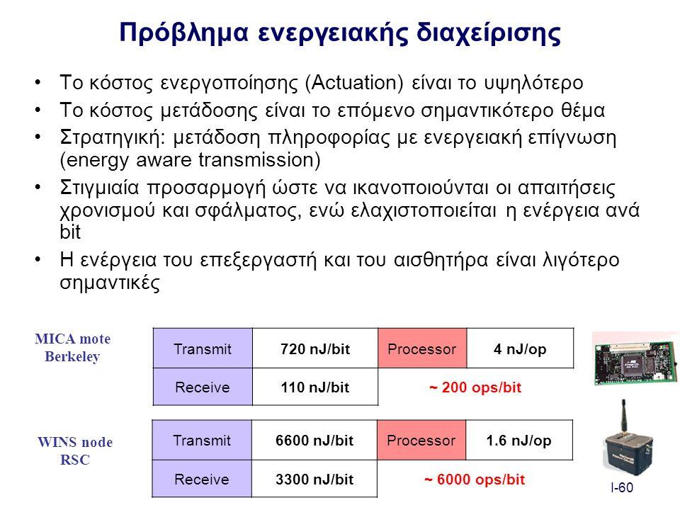 I-60 Πρόβλημα ενεργειακής διαχείρισης Το κόστος ενεργοποίησης (Actuation) είναι το υψηλότερο Το κόστος μετάδοσης είναι το επόμενο σημαντικότερο θέμα Στρατηγική: μετάδοση πληροφορίας με ενεργειακή επίγνωση (energy aware transmission) Στιγμιαία προσαρμογή ώστε να ικανοποιούνται οι απαιτήσεις χρονισμού και σφάλματος, ενώ ελαχιστοποιείται η ενέργεια ανά bit Η ενέργεια του επεξεργαστή και του αισθητήρα είναι λιγότερο σημαντικές Transmit720 nJ/bitProcessor4 nJ/op Receive110 nJ/bit~ 200 ops/bit MICA mote Berkeley WINS node RSC Transmit6600 nJ/bitProcessor1.6 nJ/op Receive3300 nJ/bit~ 6000 ops/bit