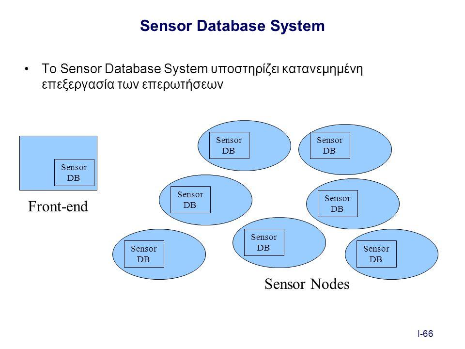 I-66 Sensor Database System To Sensor Database System υποστηρίζει κατανεμημένη επεξεργασία των επερωτήσεων Sensor DB Front-end Sensor Nodes