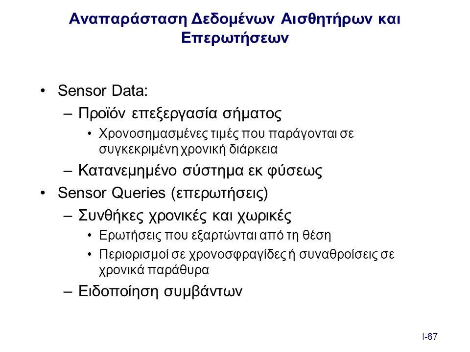 I-67 Αναπαράσταση Δεδομένων Αισθητήρων και Επερωτήσεων Sensor Data: –Προϊόν επεξεργασία σήματος Χρονοσημασμένες τιμές που παράγονται σε συγκεκριμένη χρονική διάρκεια –Κατανεμημένο σύστημα εκ φύσεως Sensor Queries (επερωτήσεις) –Συνθήκες χρονικές και χωρικές Ερωτήσεις που εξαρτώνται από τη θέση Περιορισμοί σε χρονοσφραγίδες ή συναθροίσεις σε χρονικά παράθυρα –Ειδοποίηση συμβάντων