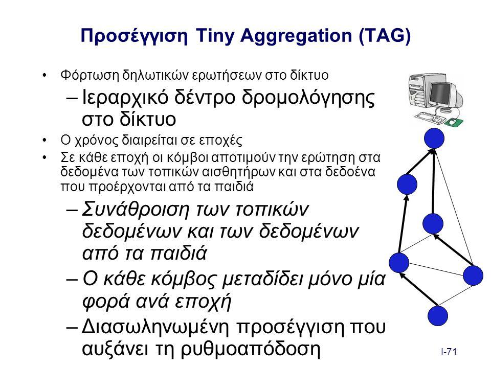 I-71 Προσέγγιση Tiny Aggregation (TAG) Φόρτωση δηλωτικών ερωτήσεων στο δίκτυο –Ιεραρχικό δέντρο δρομολόγησης στο δίκτυο Ο χρόνος διαιρείται σε εποχές Σε κάθε εποχή οι κόμβοι αποτιμούν την ερώτηση στα δεδομένα των τοπικών αισθητήρων και στα δεδοένα που προέρχονται από τα παιδιά –Συνάθροιση των τοπικών δεδομένων και των δεδομένων από τα παιδιά –Ο κάθε κόμβος μεταδίδει μόνο μία φορά ανά εποχή –Διασωληνωμένη προσέγγιση που αυξάνει τη ρυθμοαπόδοση