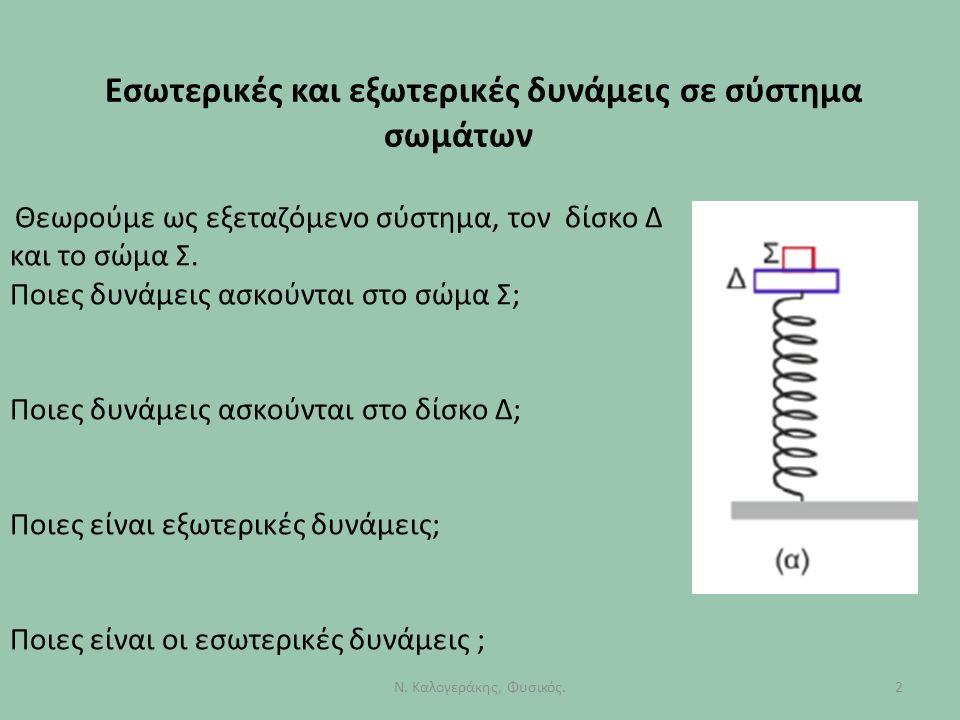Εσωτερικές και εξωτερικές δυνάμεις σε σύστημα σωμάτων Θεωρούμε ως εξεταζόμενο σύστημα, τον δίσκο Δ και το σώμα Σ. Ποιες δυνάμεις ασκούνται στο σώμα Σ;