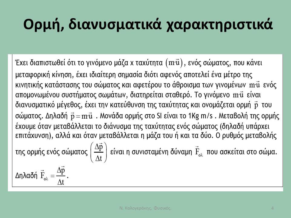 Ορμή, διανυσματικά χαρακτηριστικά 4Ν. Καλογεράκης, Φυσικός.